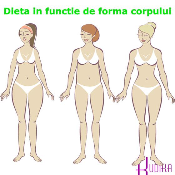 Cum sa slabesti in functie de forma corpului | papaieftin.ro