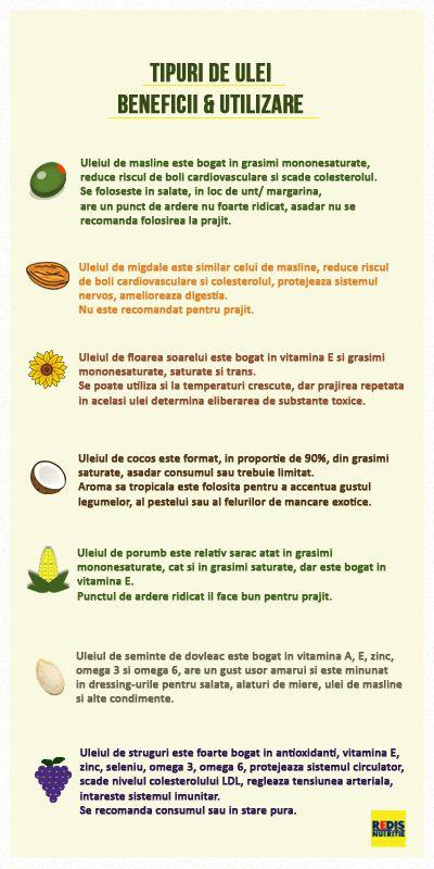 scaderea in greutate grasimi toxice