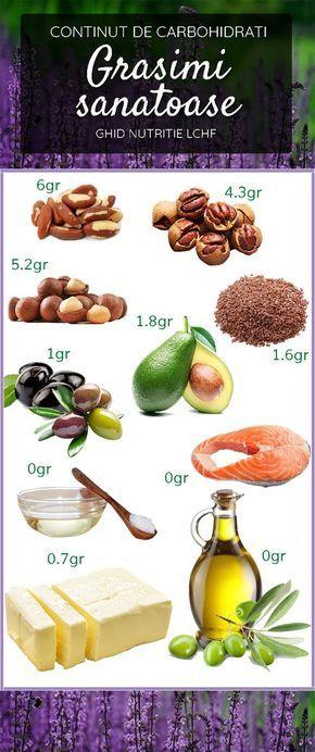 scăderea în greutate grăsimi sănătoase)