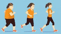 pierderea în greutate trebuie să știe