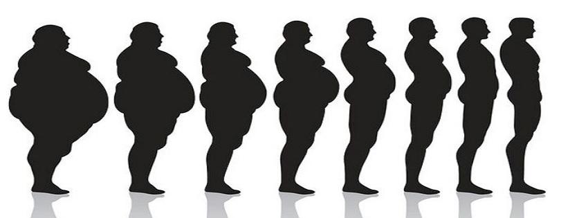 sayings pentru a încuraja pierderea în greutate)