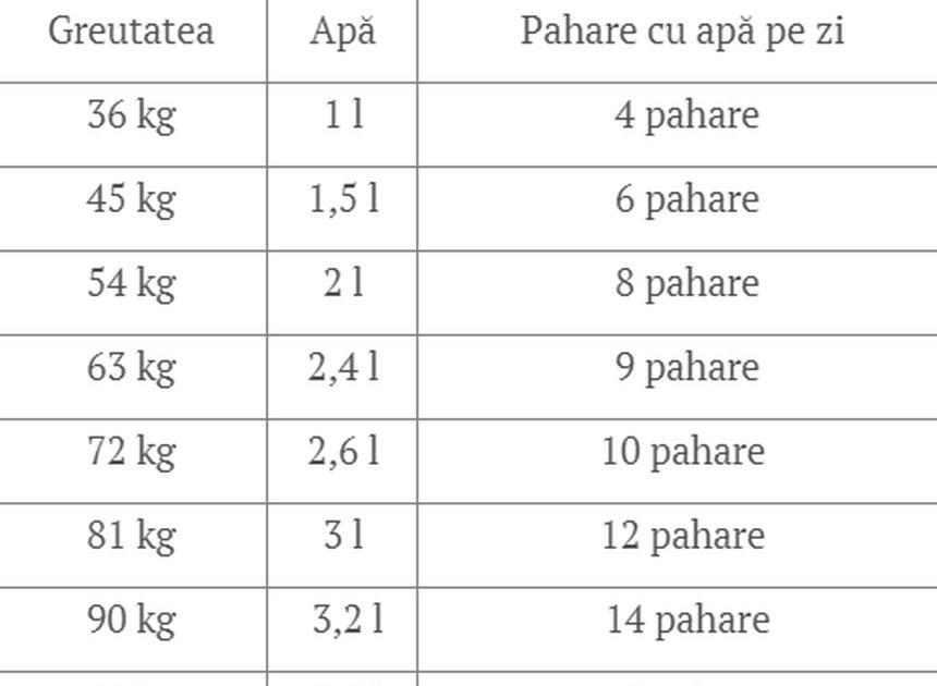 kegunaan l-bărbații pierd în greutate