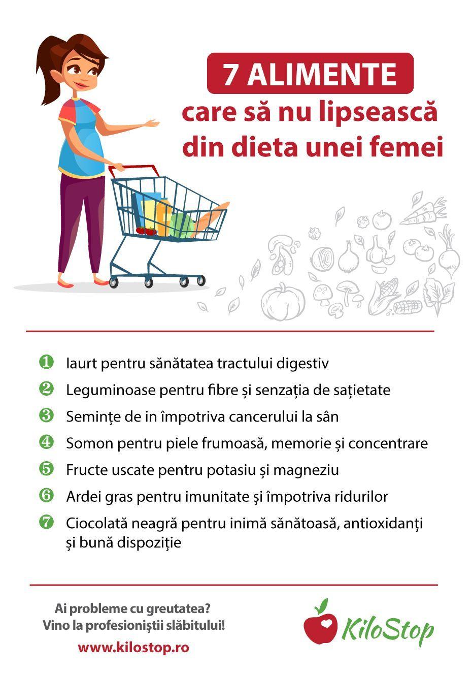 cea mai bună pierdere în greutate a femeilor)