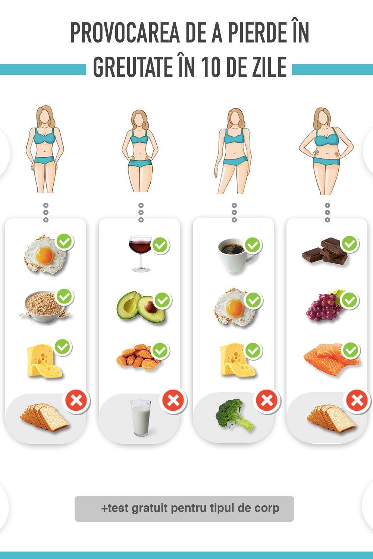 Grupul de pierdere in greutate-wellness