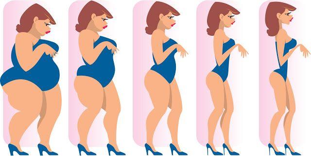 pierdere în greutate pda scădere în greutate edmonds