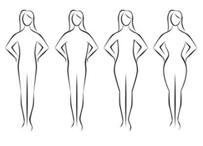 învelișul corpului te face să slăbești