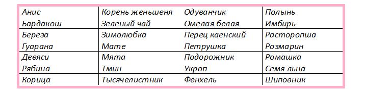 cum să-și piardă grăsimile în șold)