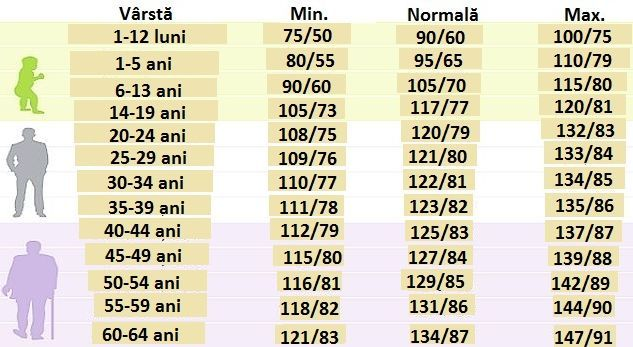 65 kilograme pierdere în greutate