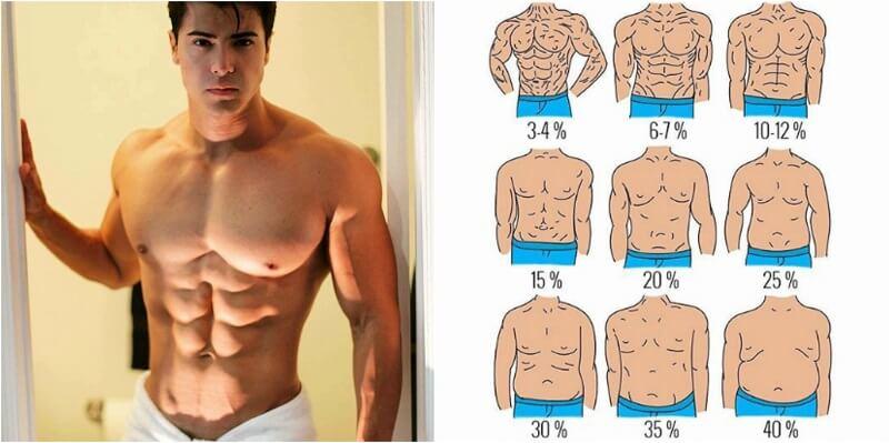 pierde procent de grăsime corporală
