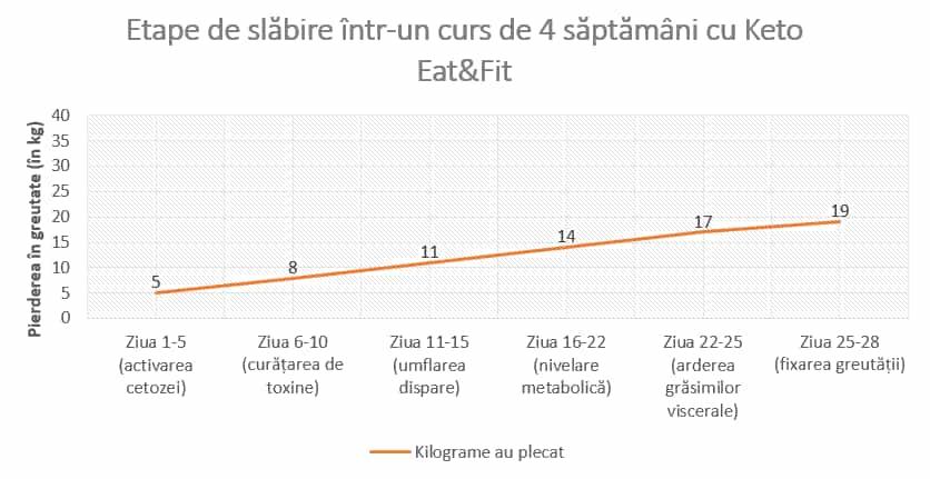 omul pierde în greutate în 6 luni)