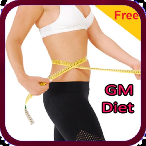 model de pierdere de grăsime vă va ajuta să câștigați în greutate