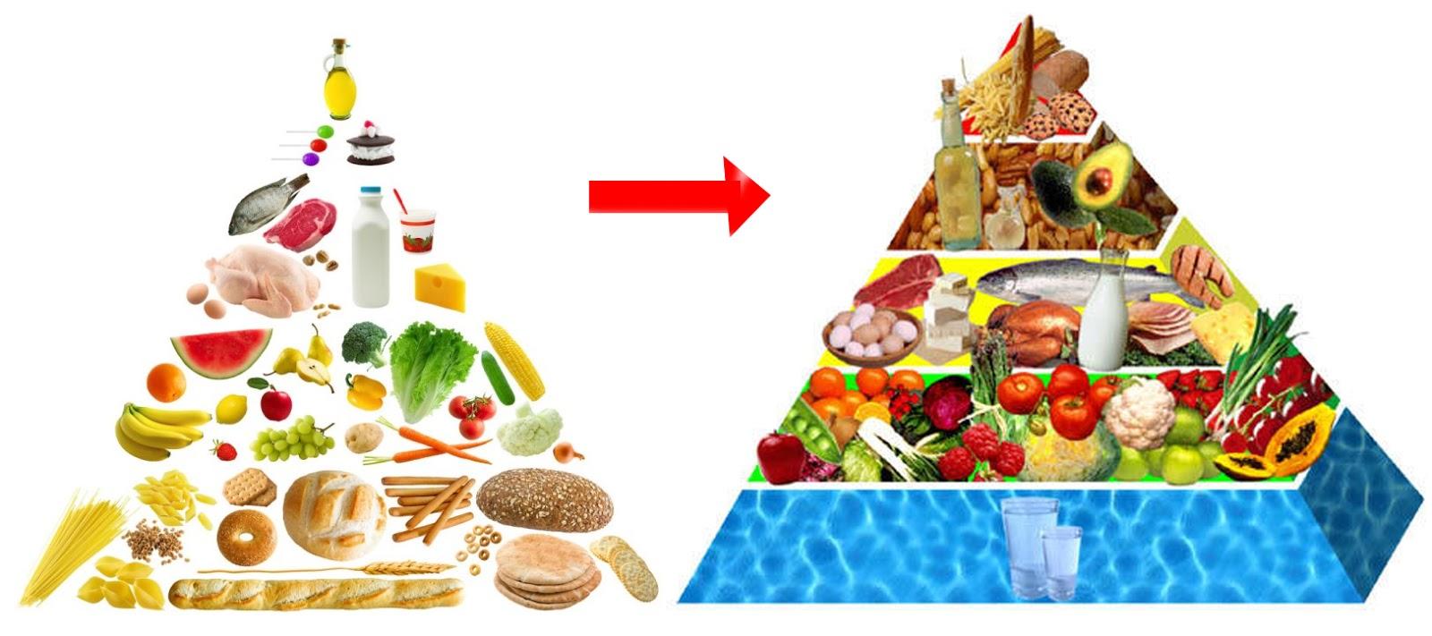 pierdere glicemică scăzută