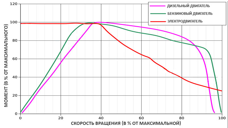 pierdeți în greutate păstrați curbele)