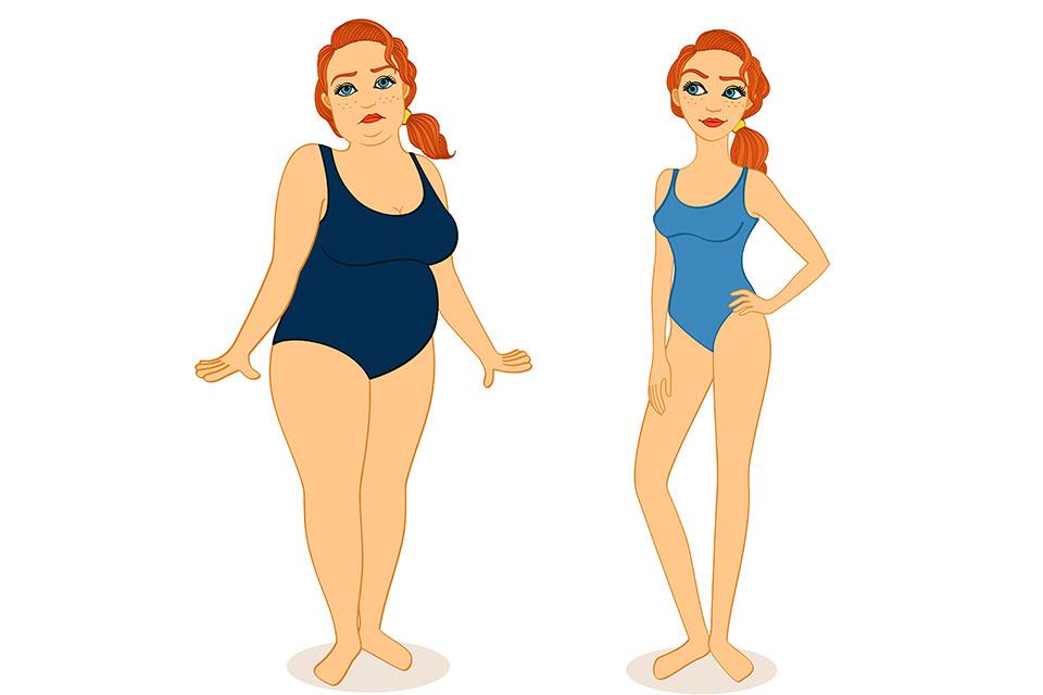 tipuri de corp pierdere în greutate)