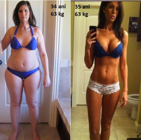 cum să pierzi grăsimea corporală a sănătății femeilor)