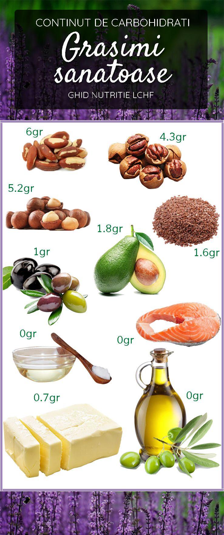ce grăsimi să mănânce pentru pierderea în greutate)