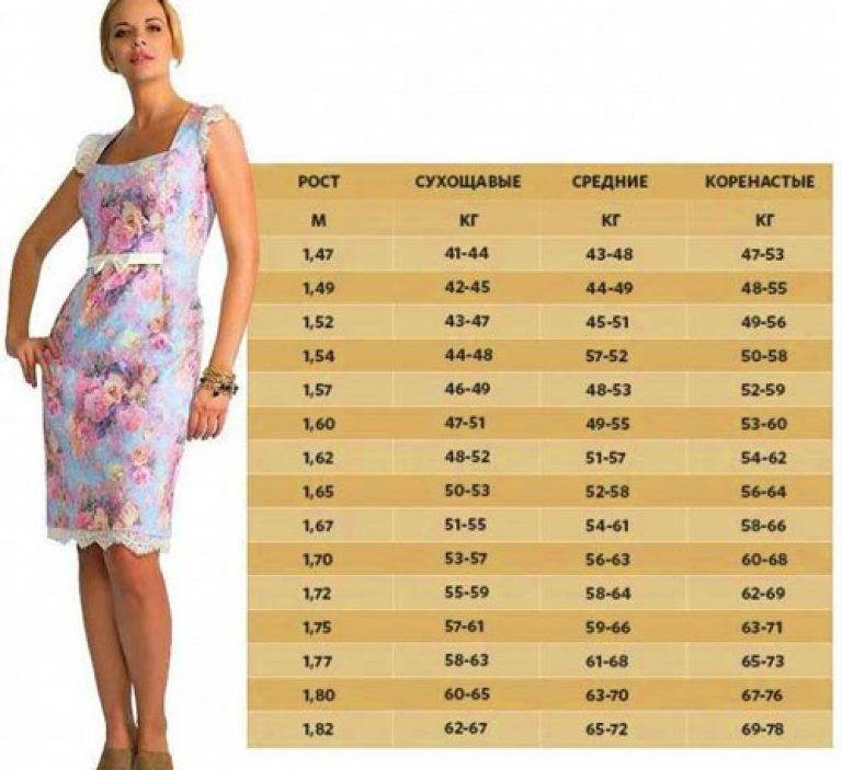 Calculator online IMC – calculează-ți greutatea ideală - NIVEA
