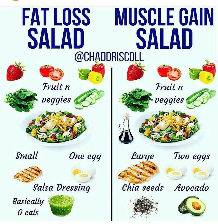 consiliere pierdere în greutate cpt)