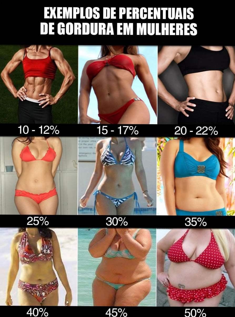 Cum pierd pierderea de grăsime corporală? - Fitness