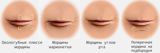 eliminați grăsimea din jurul gurii)