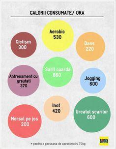 pierdere în greutate cjane