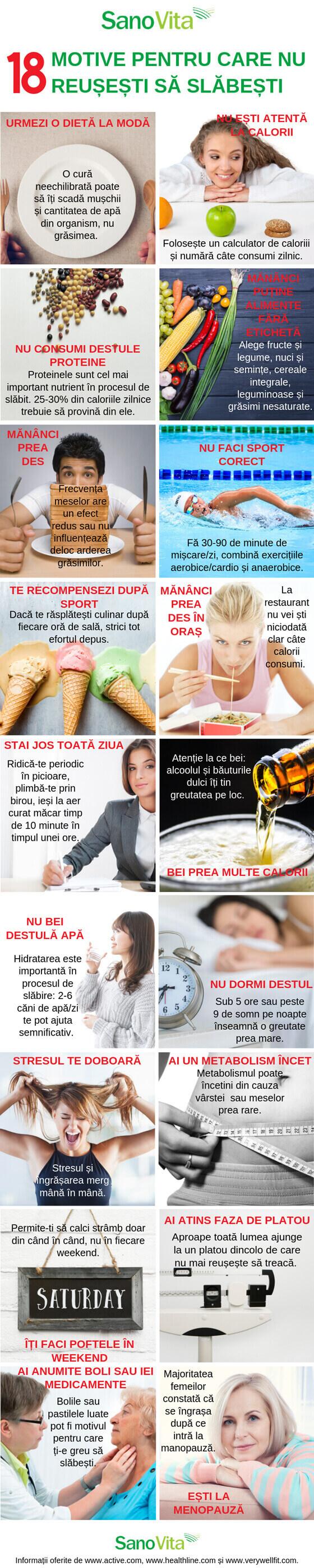 poate pierderea în greutate cauză menopauză prematură)