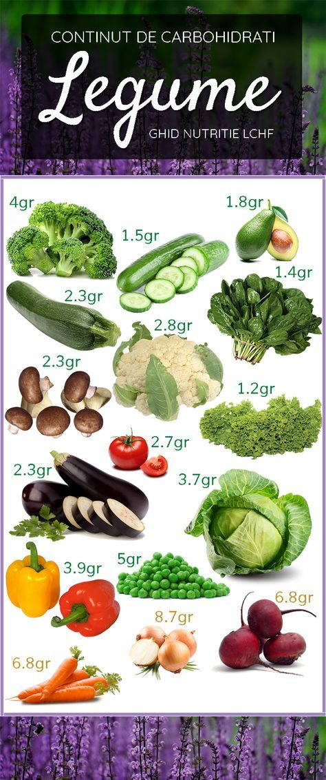 Mic dejun | Health food, Healty food, Healthy diet recipes
