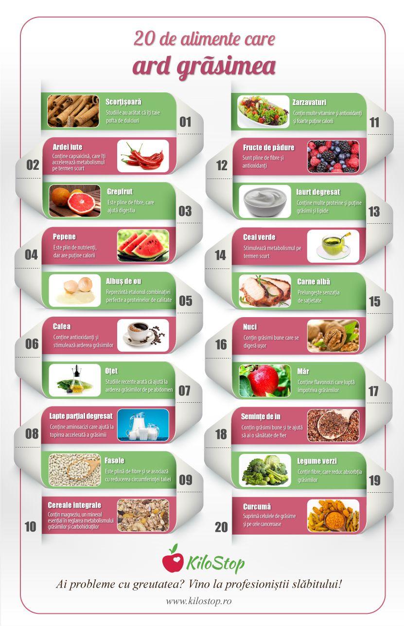 cum pot maximiza pierderea în greutate