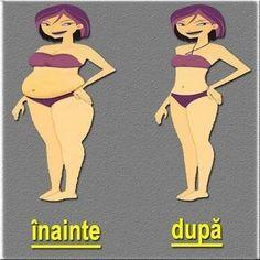 efect de scădere în greutate a dexametazonei