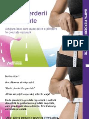 Harta minții pentru pierderea în greutate