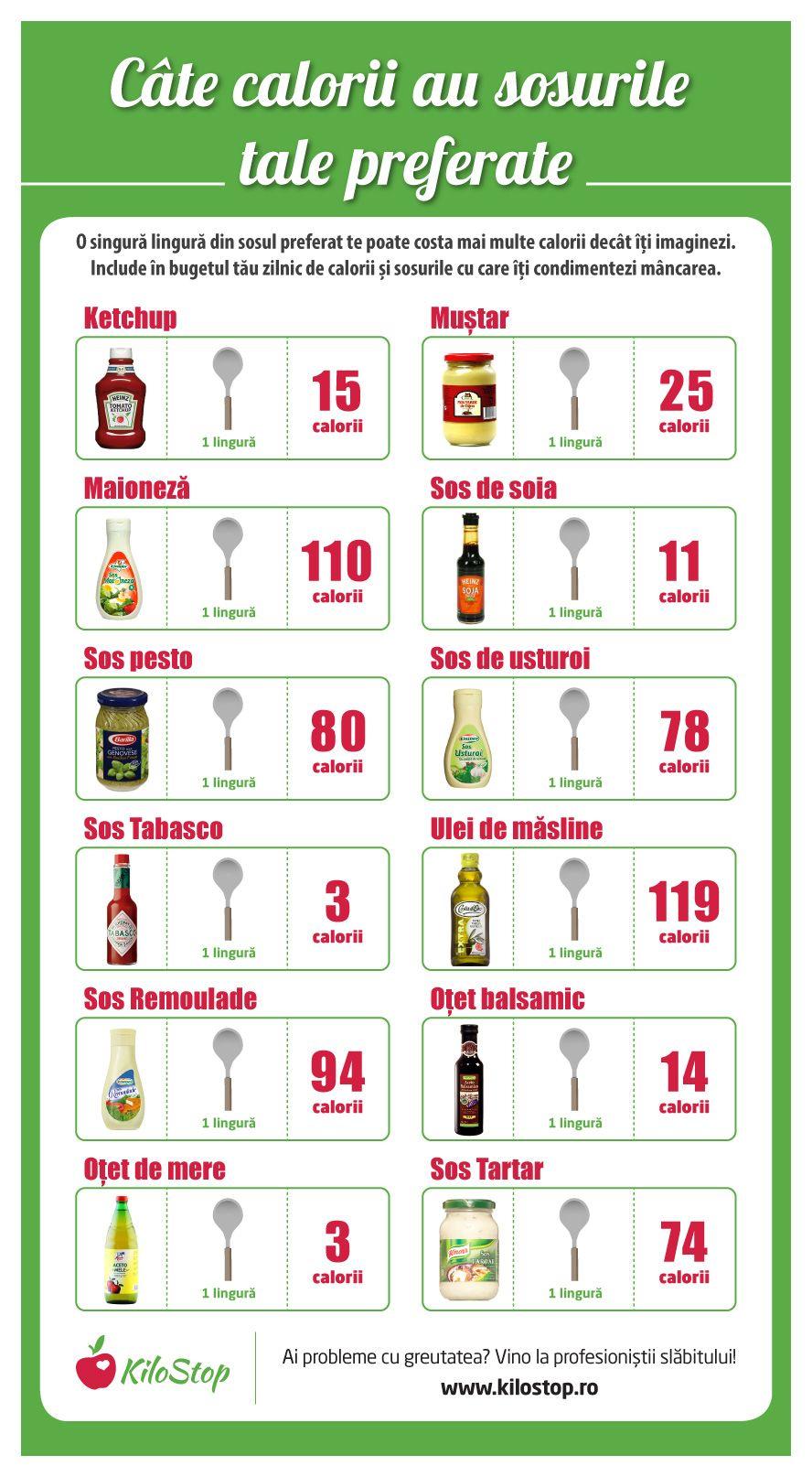 25 pierdere în greutate)