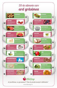 15 alimente care contribuie la arderea grăsimilor