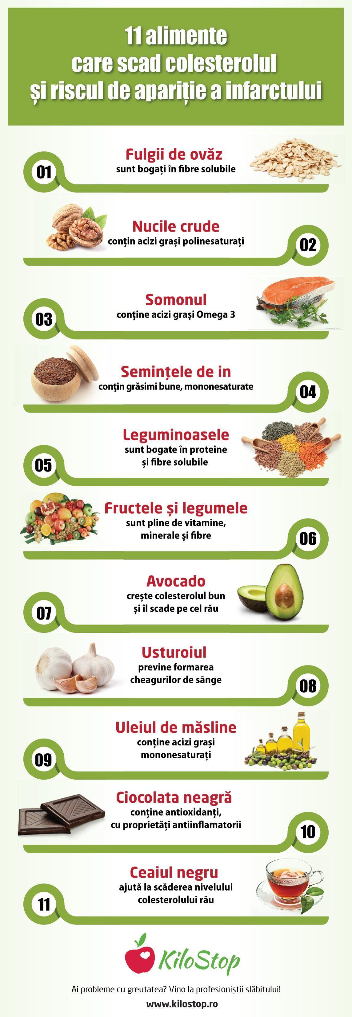 riscuri pentru sănătate de pierdere în greutate