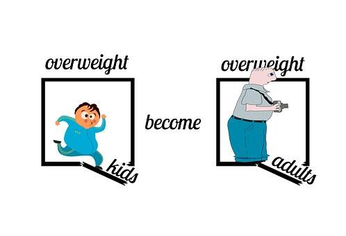 Placă de contorizare a pierderii în greutate)