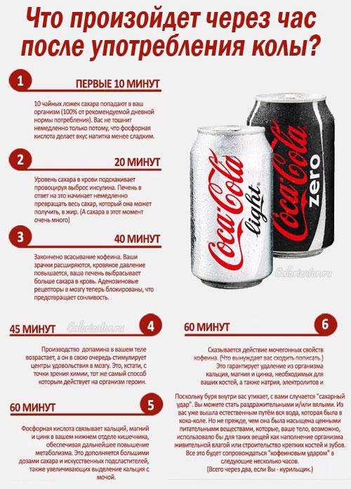 Dacă este posibil să se bea o cola dieta sau Pepsi Light Light