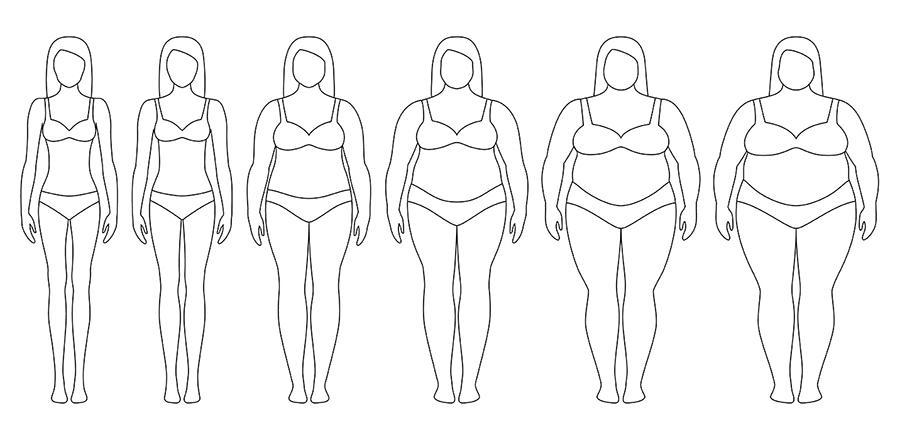 pierderea în greutate istoric