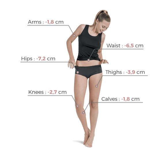 cum să slăbești și centimetri