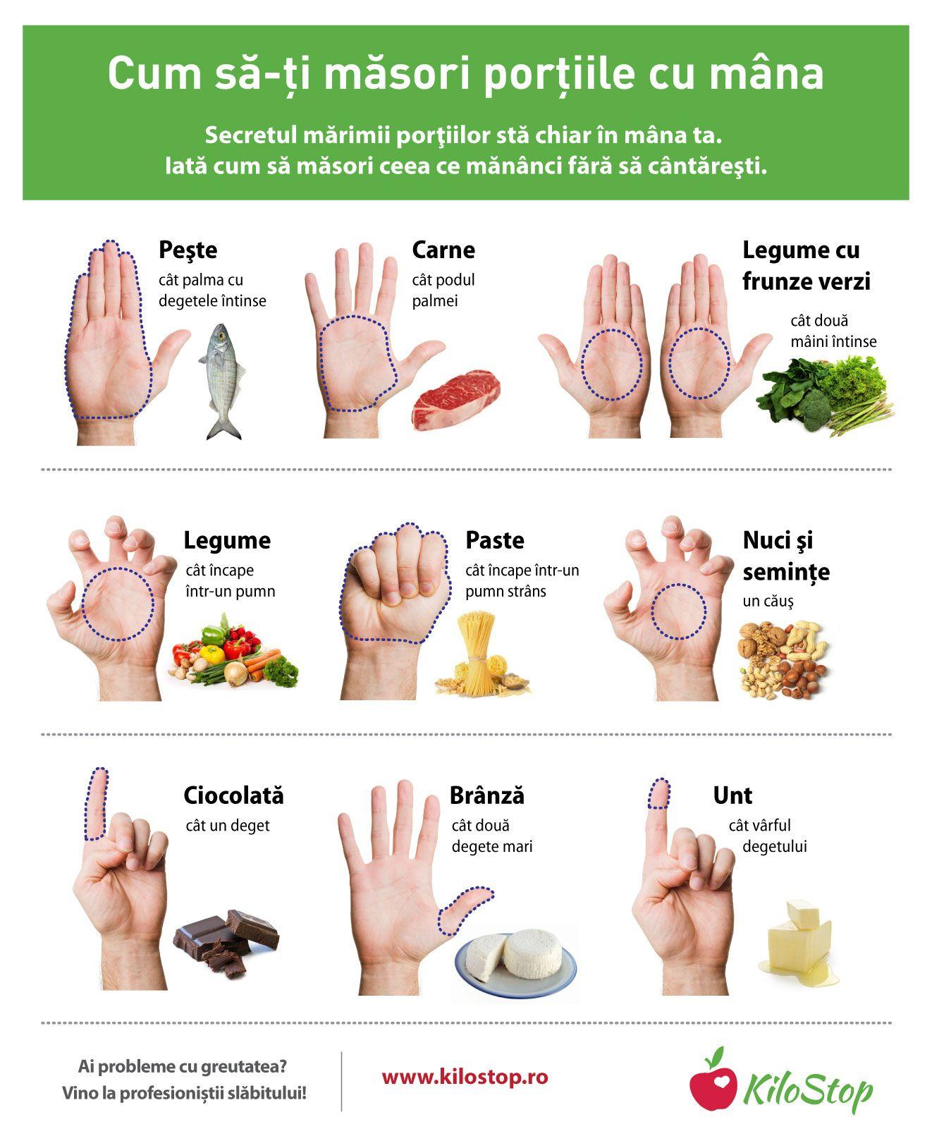 cum să obții o pierdere în greutate)