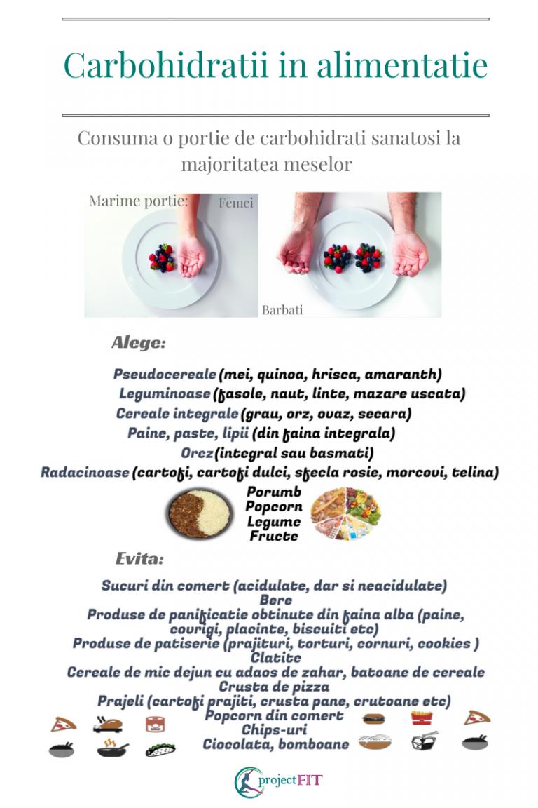 Pierdere in greutate – informatii si sfaturi   papaieftin.ro