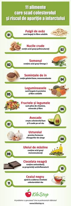 Cum de a controla apetitul? Reduce pofta de mancare si slabesti!
