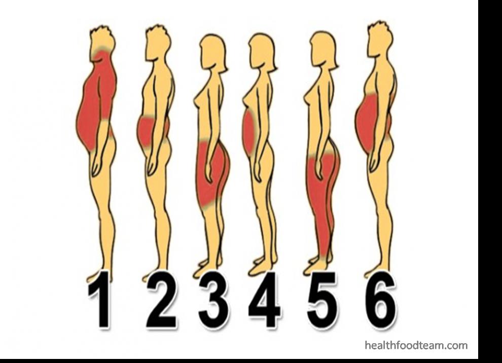 Cum să-ți faci corpul să ardă mai mult grăsime