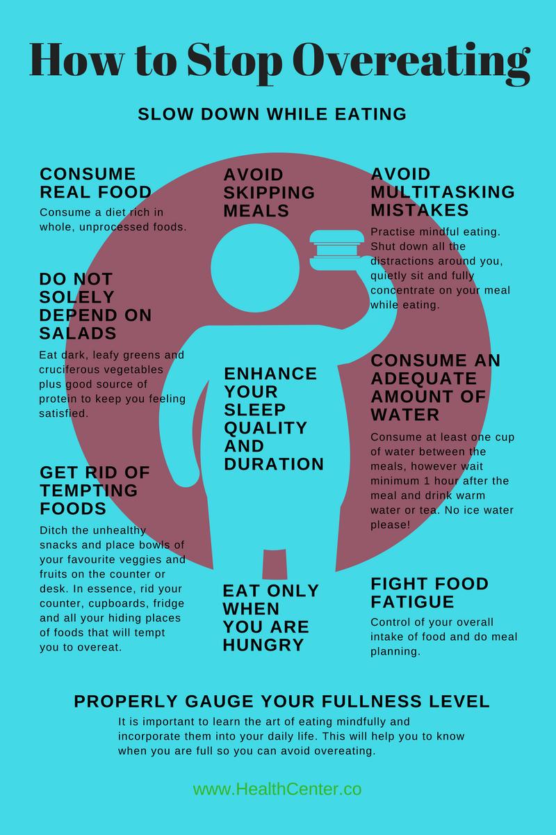 Motivația pentru text pierderea în greutate