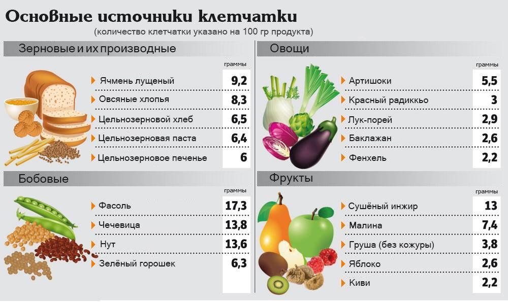 pierdeți în greutate peria)