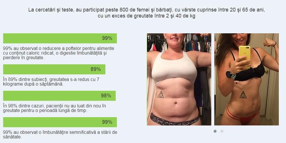 Pierdere în greutate de 1 kg într-o săptămână)