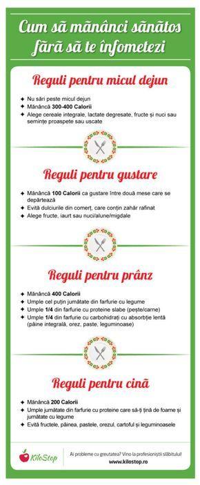 cum să mănânci migdale pentru a slăbi