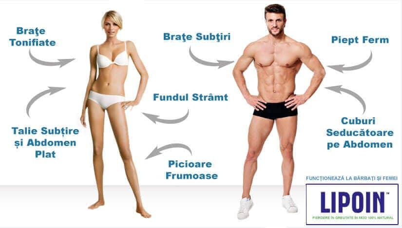 Pastile de slabit si alte suplimente care ajuta la pierderea in greutate