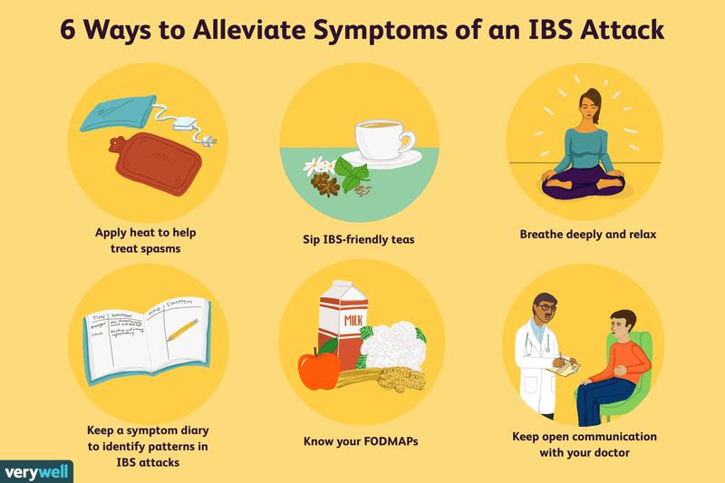 Conexiunea dintre IBS și Refluxul Acid