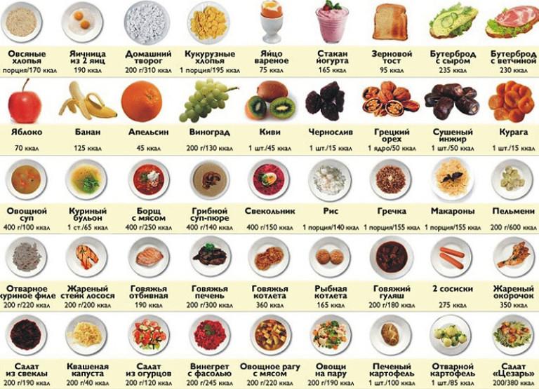 grăsimi saturate zilnic pentru a pierde în greutate)