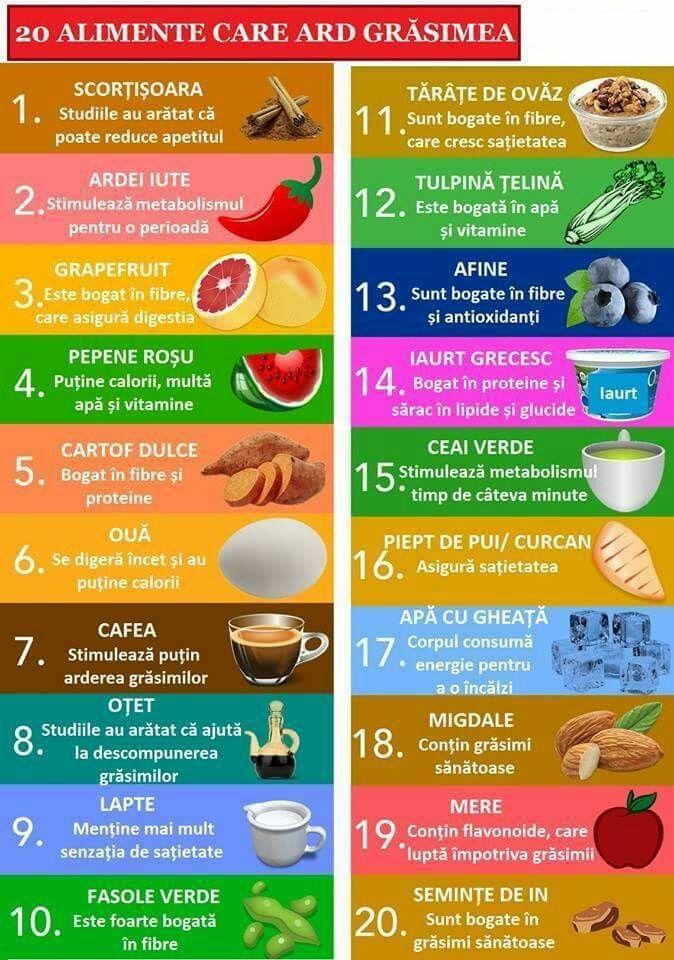 Beneficiul de pierdere în greutate bcbsma