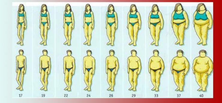 copilul supraponderal pierde în greutate